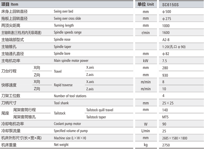 SC6150S參數.png